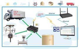 Giám sát từ xa, thu thập dữ liệu và điều khiển thiết bị qua Ethernet/GPRS