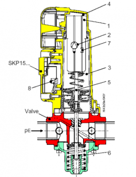 LPG Gas Shut Off Valve SKP15H0002 - EMT vietnam