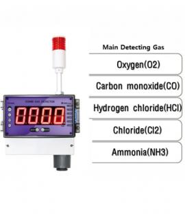 Máy thu và phát hiện khí độc hại  GTD-6000Tx Gastron VN